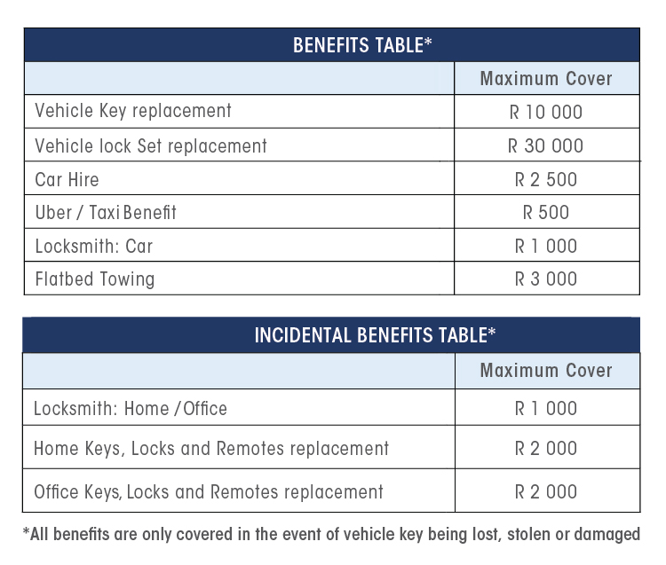 table-of-benefits-keyguard-01