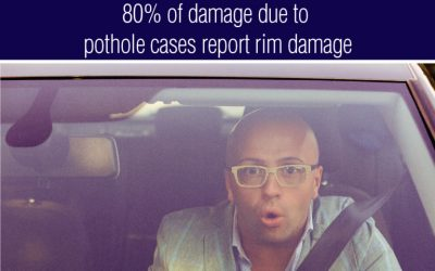 Don't Go Down the Pothole